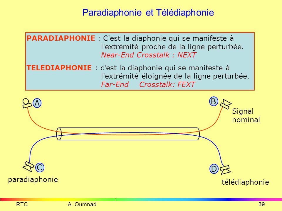 Paradiaphonie et Télédiaphonie