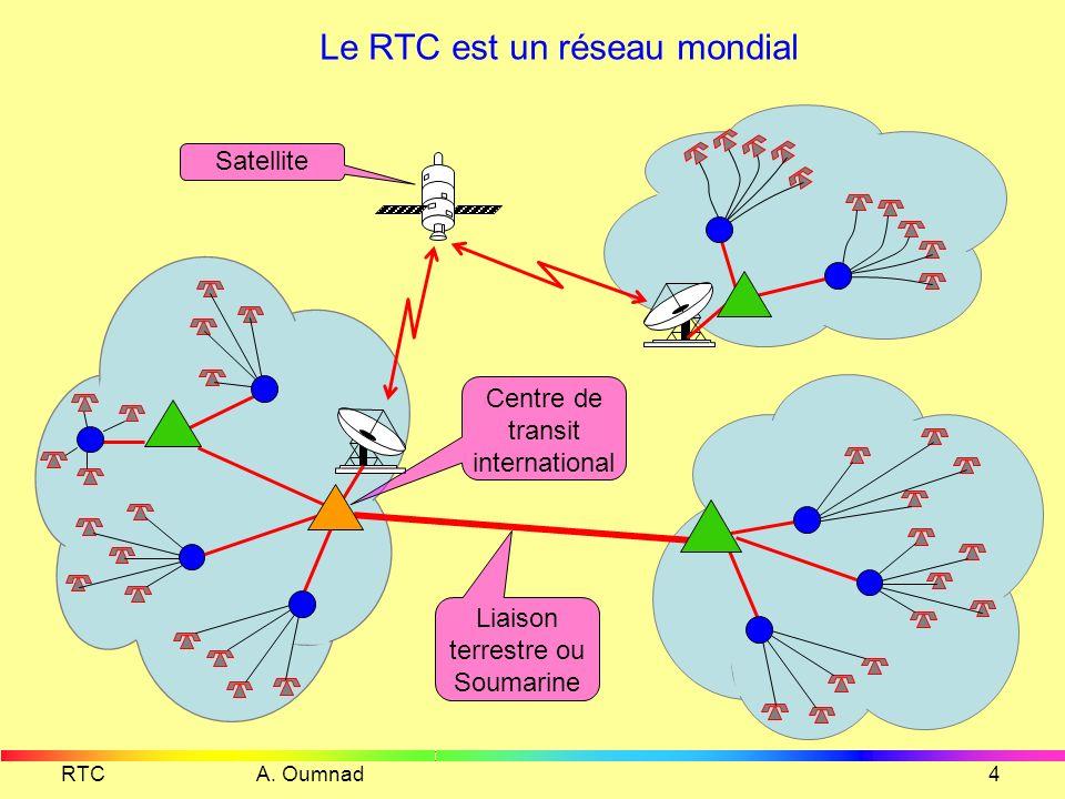 Le RTC est un réseau mondial