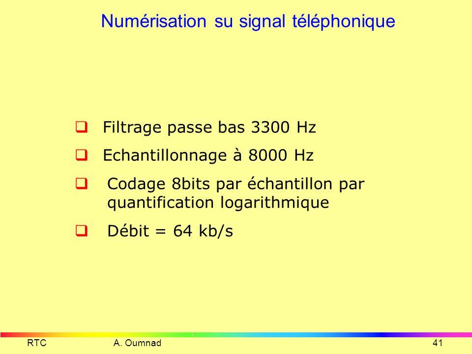 Numérisation su signal téléphonique