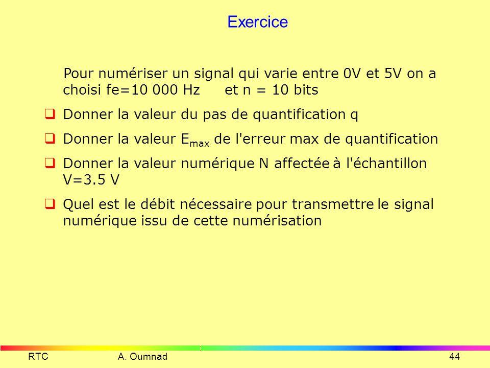 Exercice Pour numériser un signal qui varie entre 0V et 5V on a choisi fe=10 000 Hz et n = 10 bits.