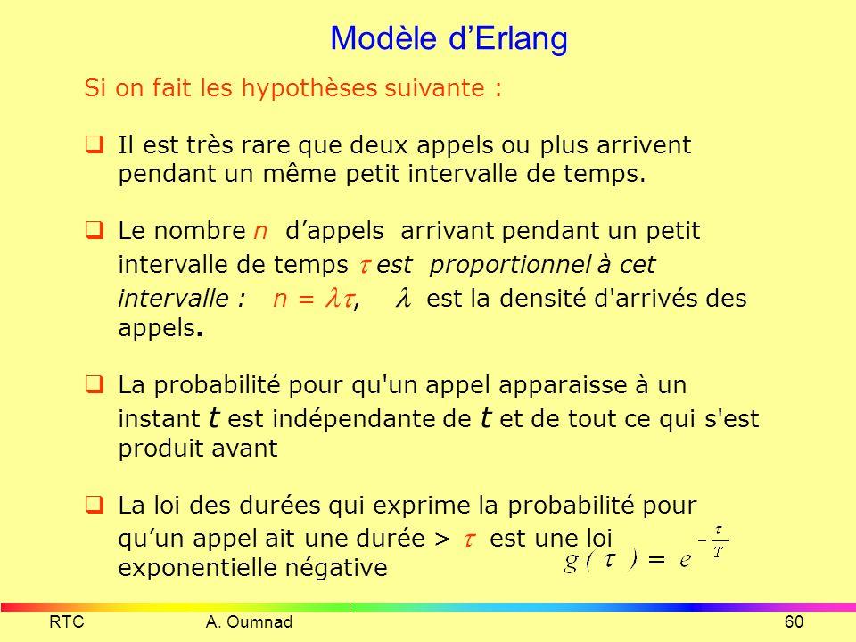 Modèle d'Erlang Si on fait les hypothèses suivante :