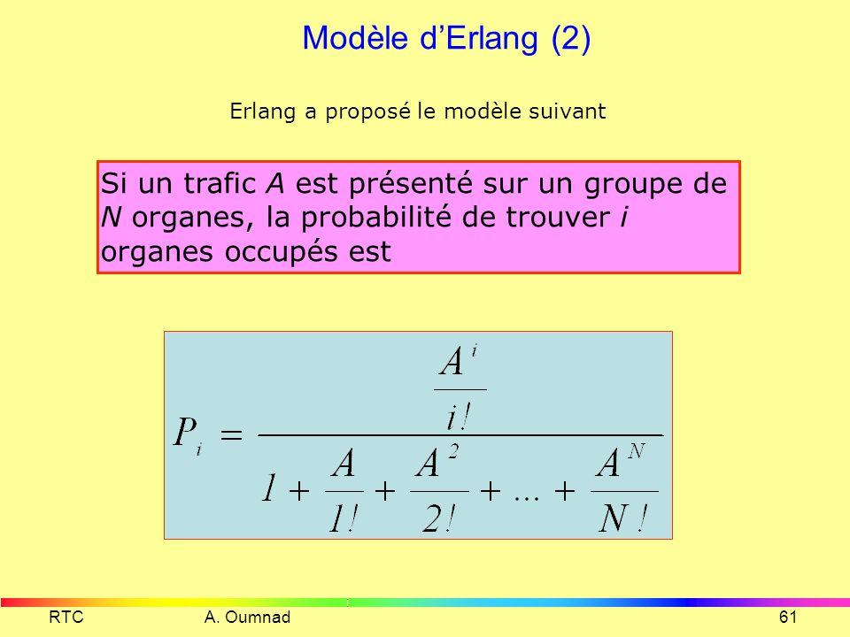 Modèle d'Erlang (2) Erlang a proposé le modèle suivant.