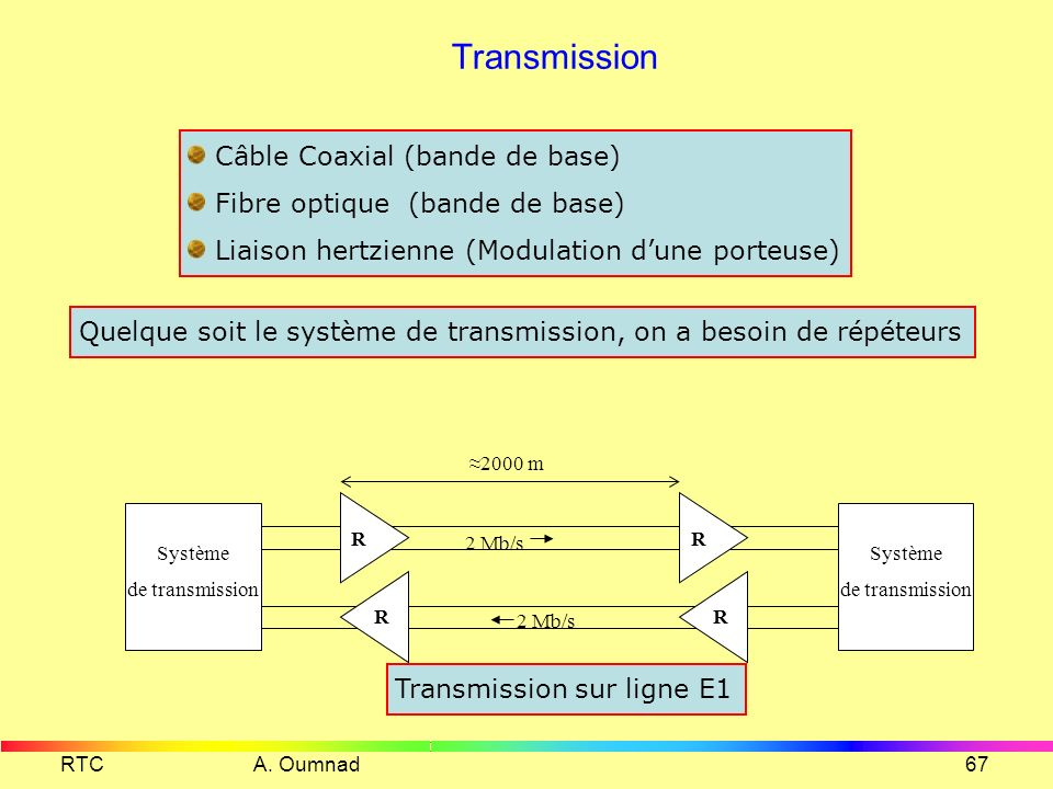 Transmission Câble Coaxial (bande de base)