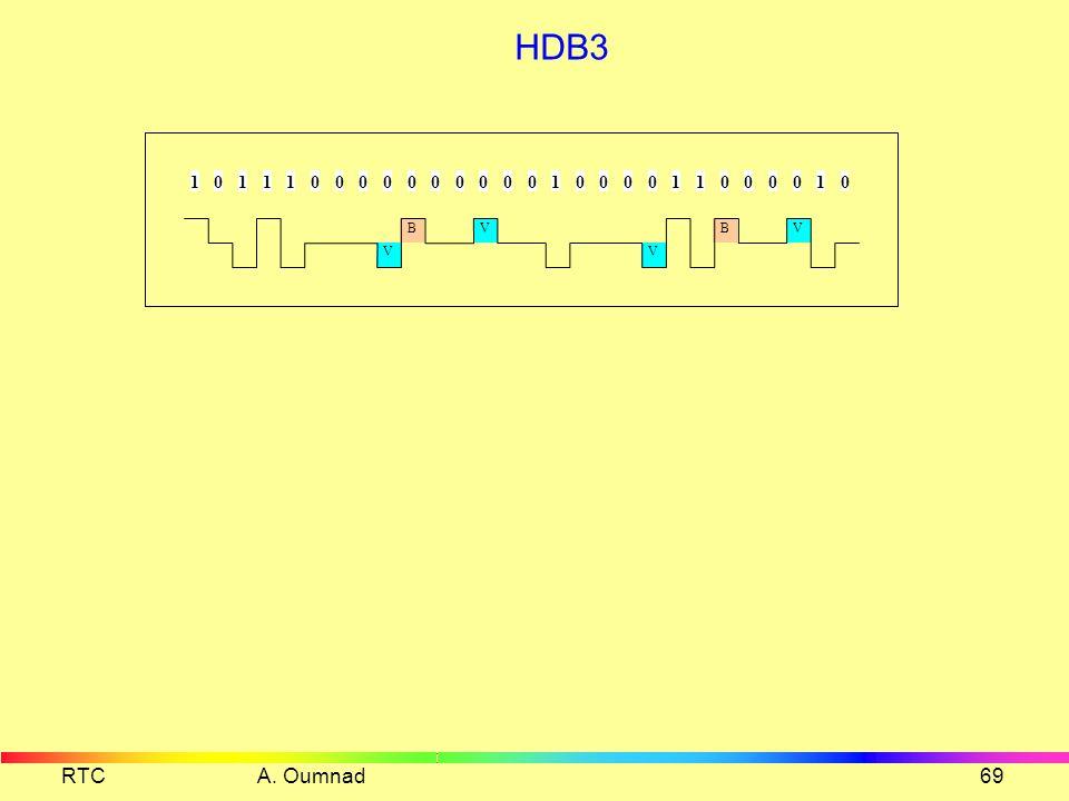 HDB3 B V 1 RTC A. Oumnad
