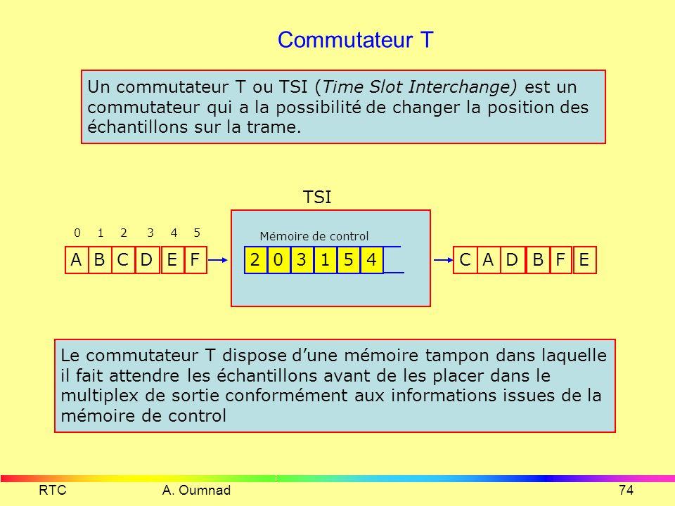 Commutateur T
