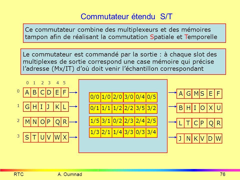 Commutateur étendu S/T