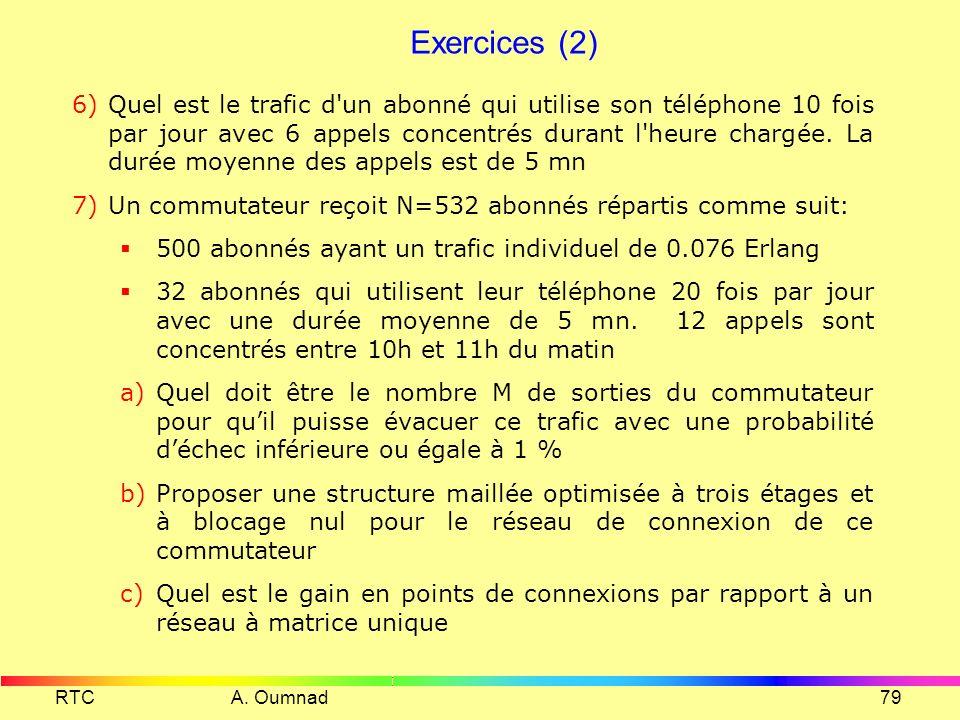 Exercices (2)