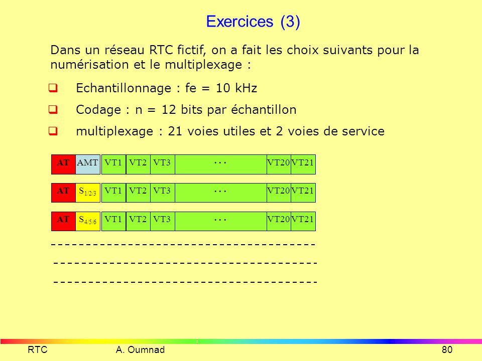 Exercices (3) Dans un réseau RTC fictif, on a fait les choix suivants pour la numérisation et le multiplexage :