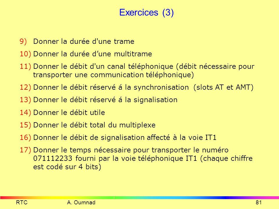 Exercices (3) Donner la durée d une trame