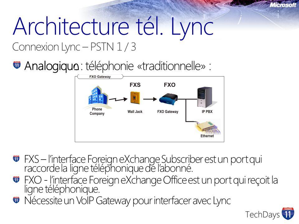 Architecture tél. Lync Connexion Lync – PSTN 1 / 3