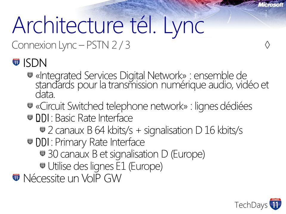 Architecture tél. Lync Connexion Lync – PSTN 2 / 3 ◊