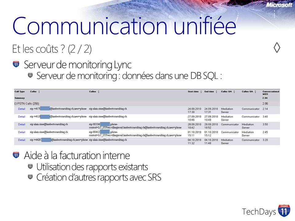Communication unifiée Et les coûts (2 / 2) ◊