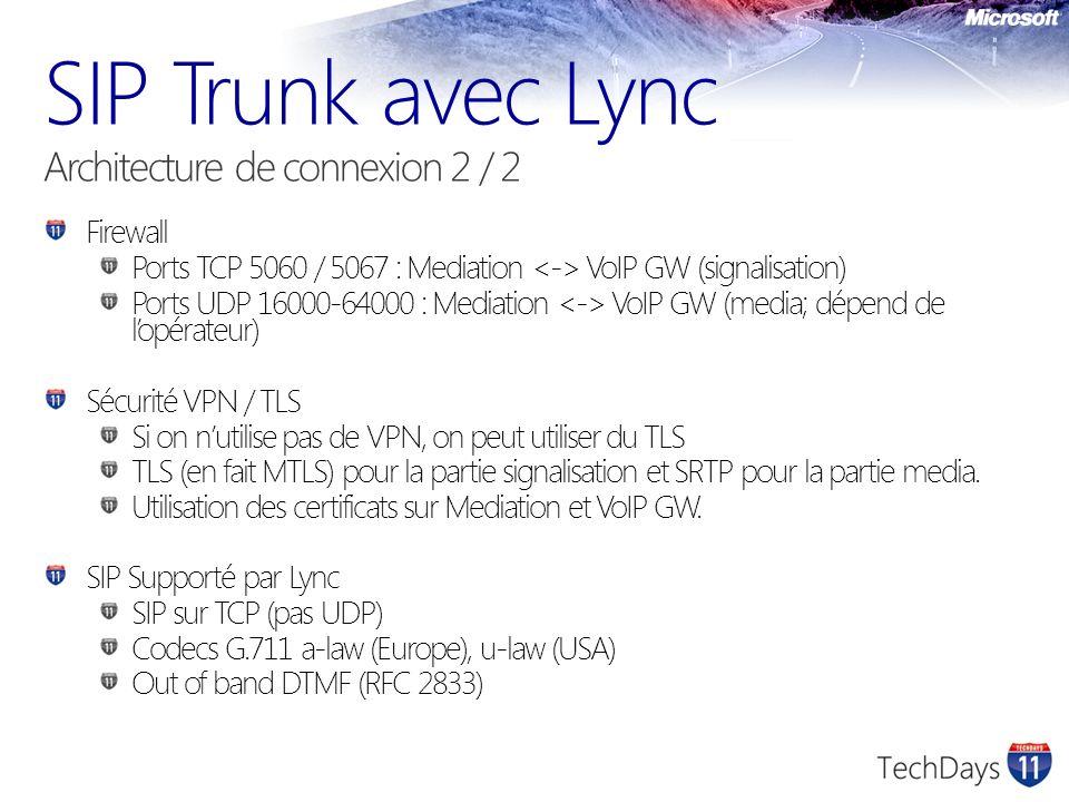 SIP Trunk avec Lync Architecture de connexion 2 / 2