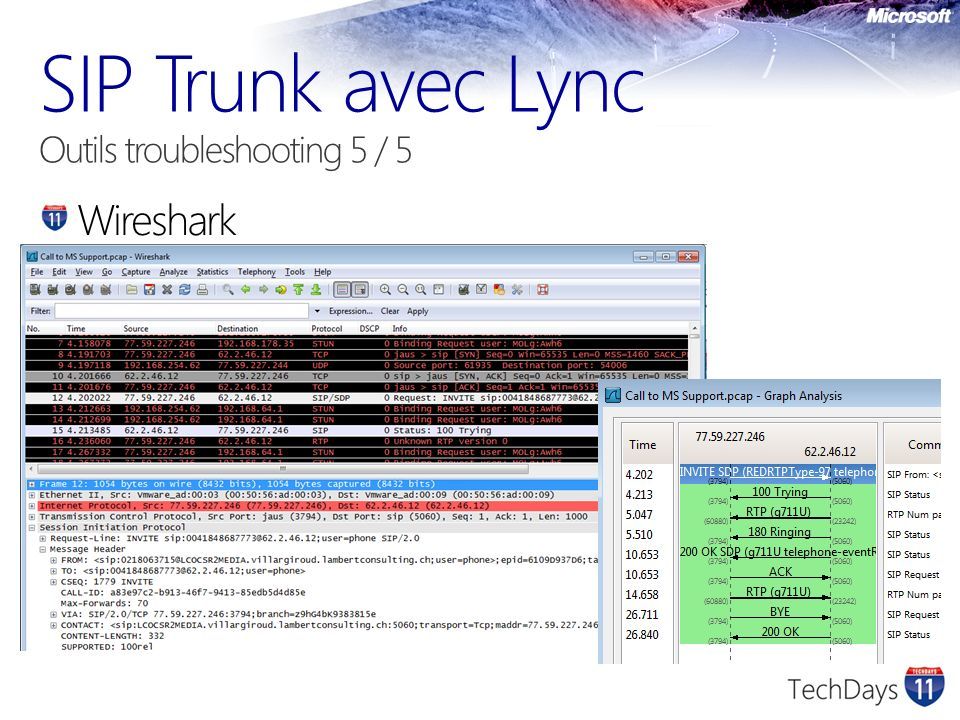 SIP Trunk avec Lync Outils troubleshooting 5 / 5