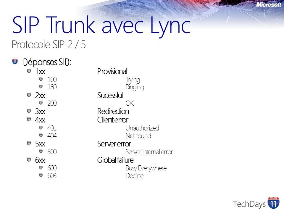 SIP Trunk avec Lync Protocole SIP 2 / 5