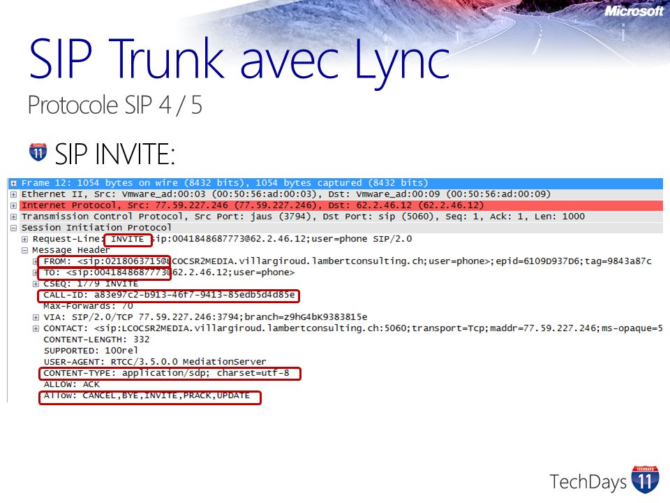 SIP Trunk avec Lync Protocole SIP 4 / 5