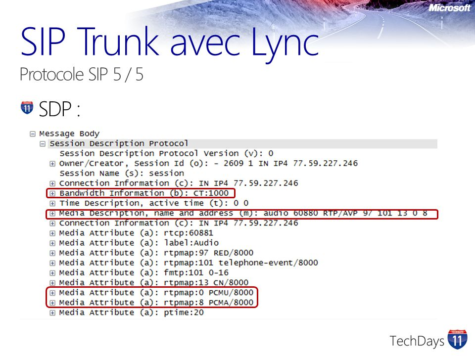 SIP Trunk avec Lync Protocole SIP 5 / 5