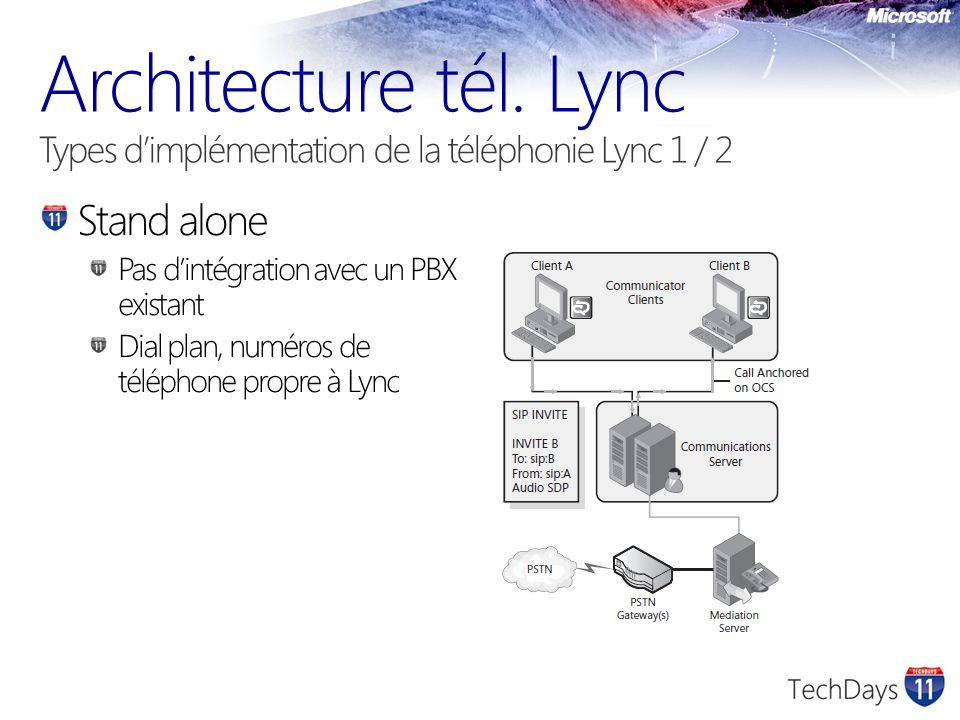 3/30/2017 6:56 AM Architecture tél. Lync Types d'implémentation de la téléphonie Lync 1 / 2. Stand alone.