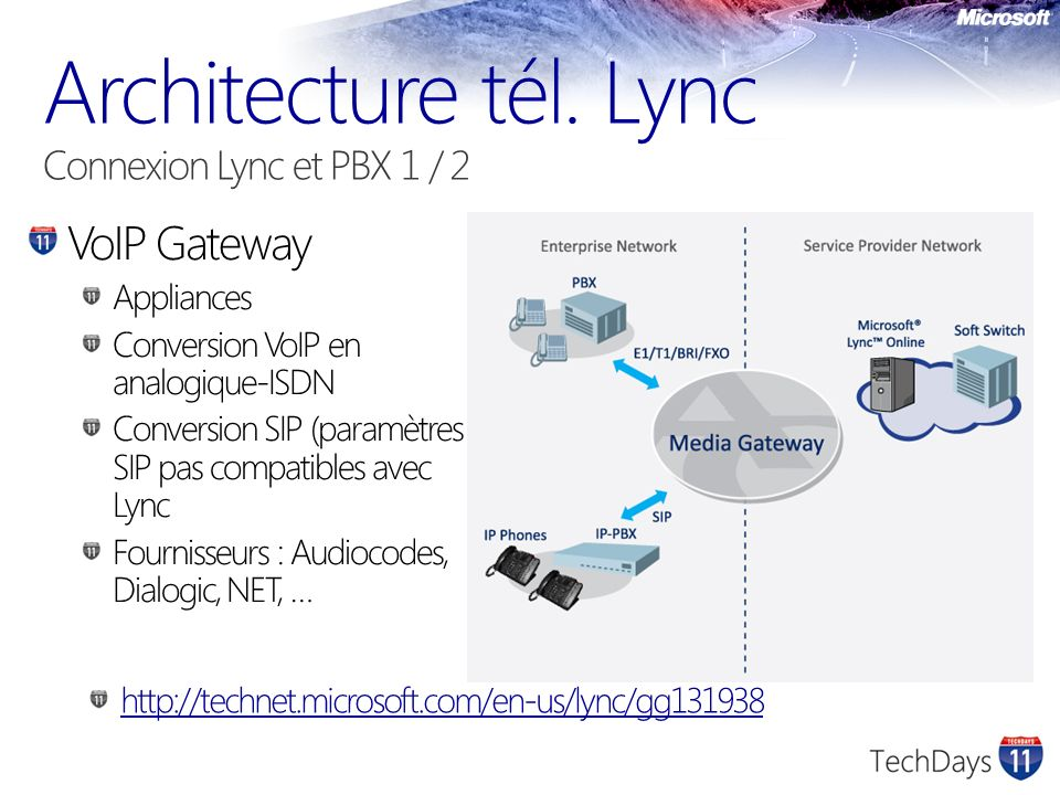 Architecture tél. Lync Connexion Lync et PBX 1 / 2