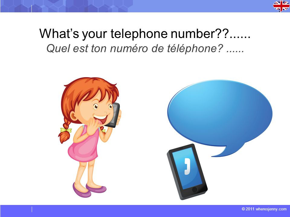 What's your telephone number ......