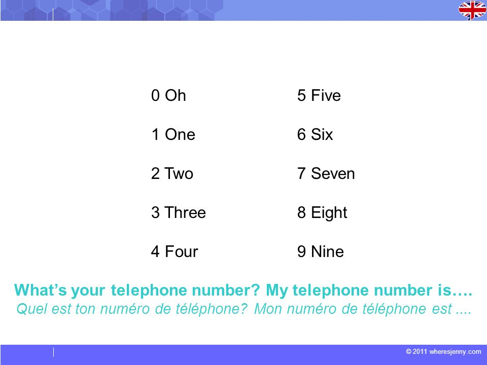 What's your telephone number My telephone number is….