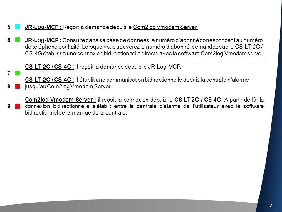 5 6. 7. 8. 9. JR-Log-MCP : Reçoit la demande depuis le Com2log Vmodem Server.