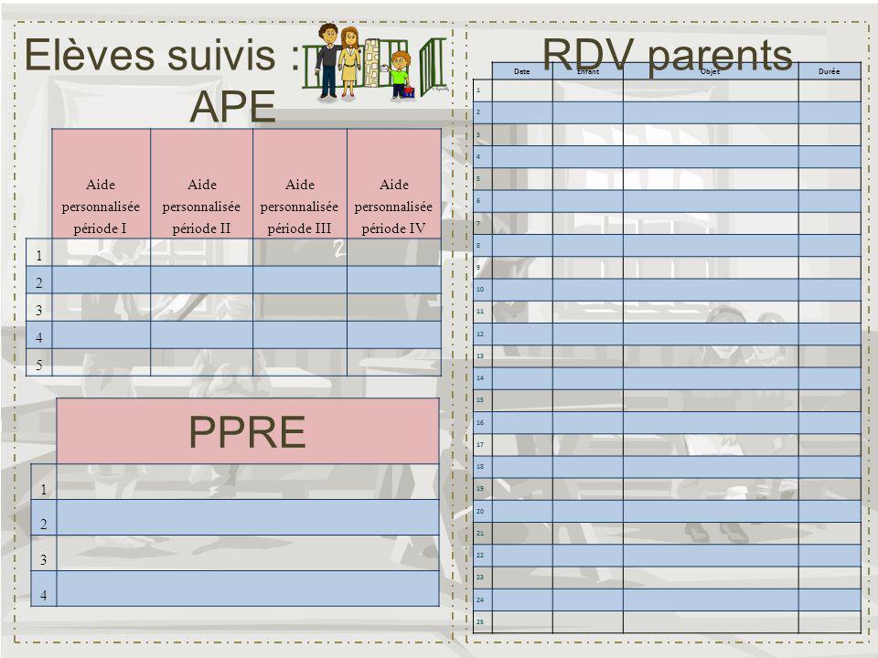 Elèves suivis : APE RDV parents PPRE Aide personnalisée période I
