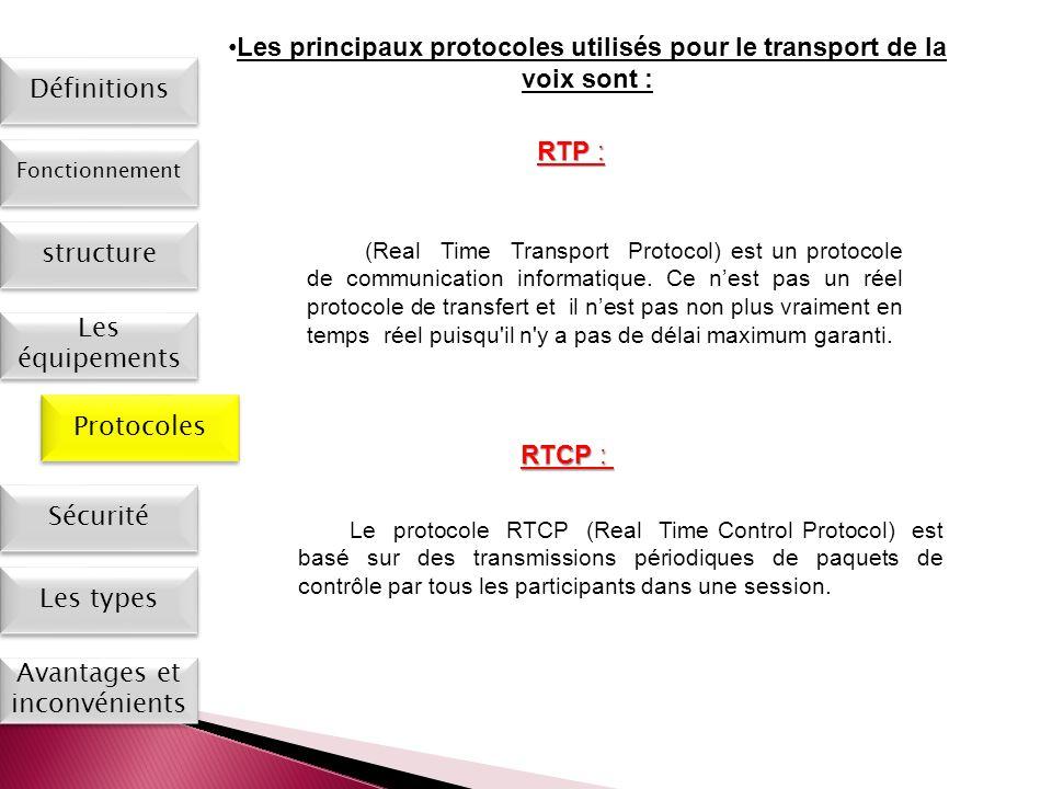 Les principaux protocoles utilisés pour le transport de la voix sont :