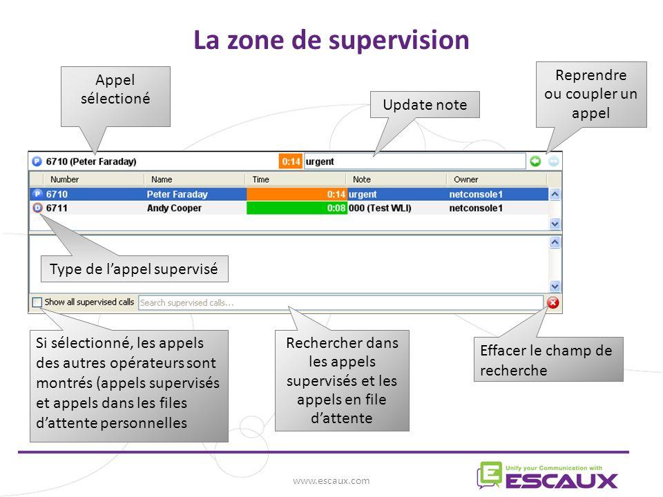 La zone de supervision 21212121 Reprendre Appel sélectioné