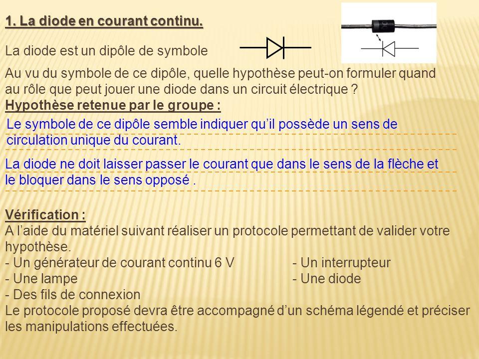 1. La diode en courant continu.