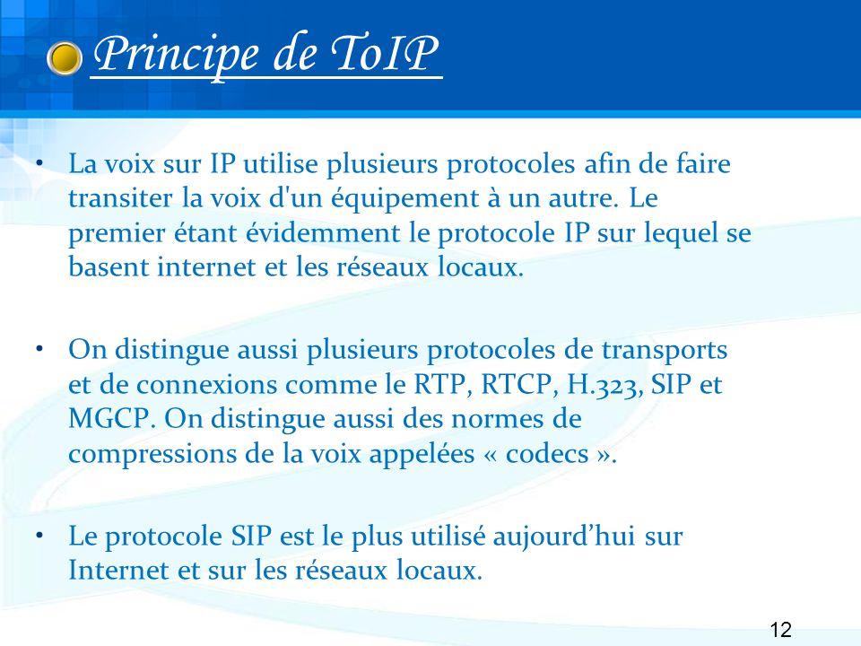 Principe de ToIP