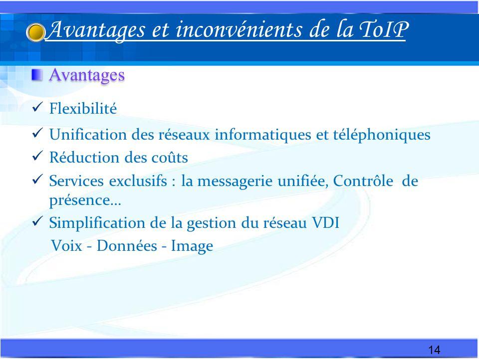 Avantages et inconvénients de la ToIP