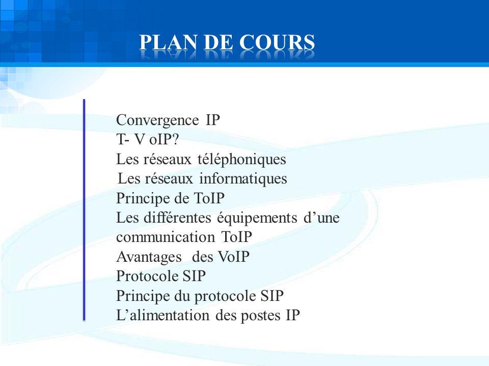 Plan De cours Convergence IP T- V oIP Les réseaux téléphoniques