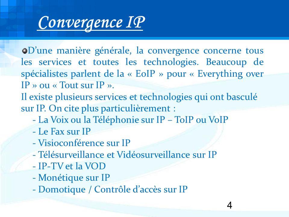 Convergence IP