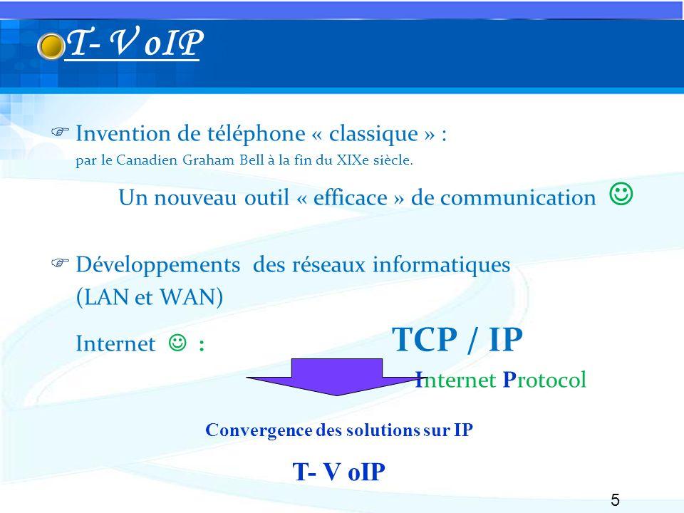 Convergence des solutions sur IP