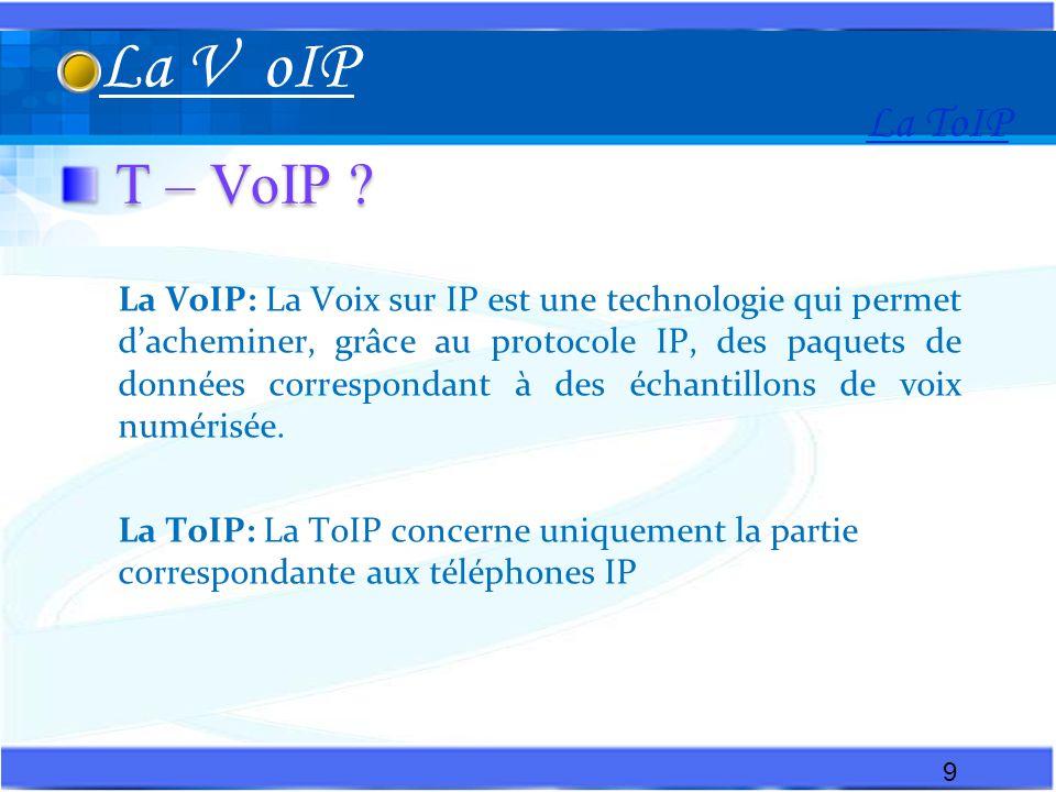 La V oIP La ToIP. T – VoIP