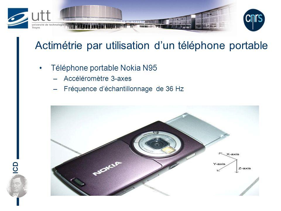 Actimétrie par utilisation d'un téléphone portable