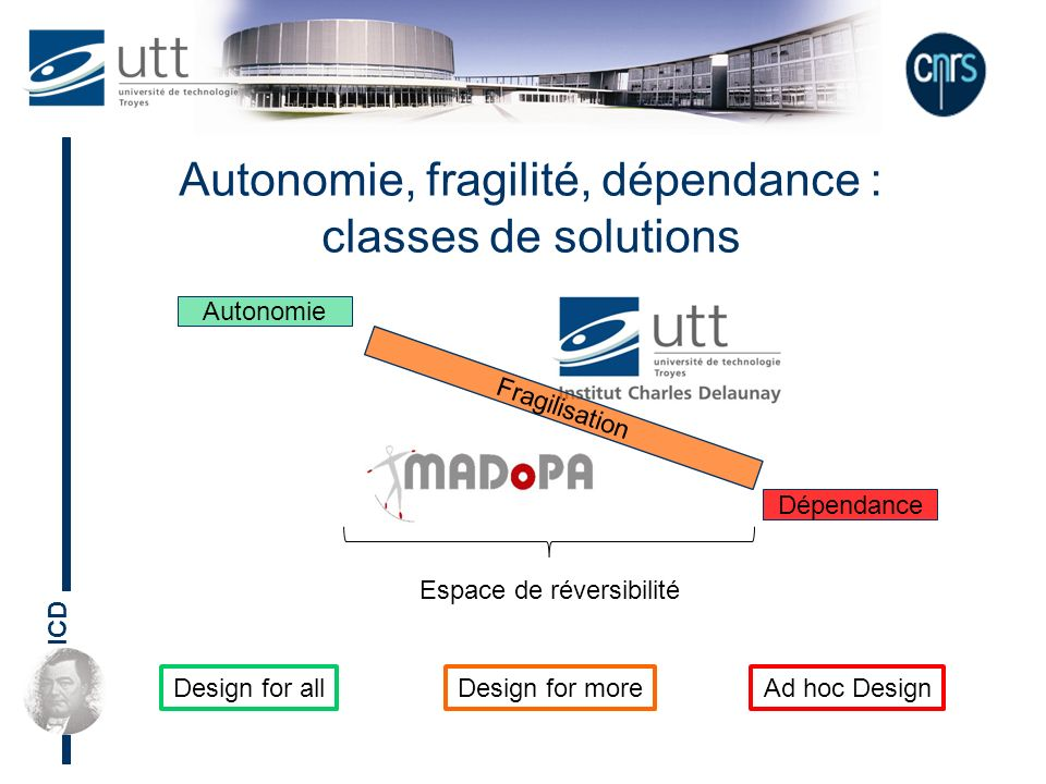 Autonomie, fragilité, dépendance : classes de solutions