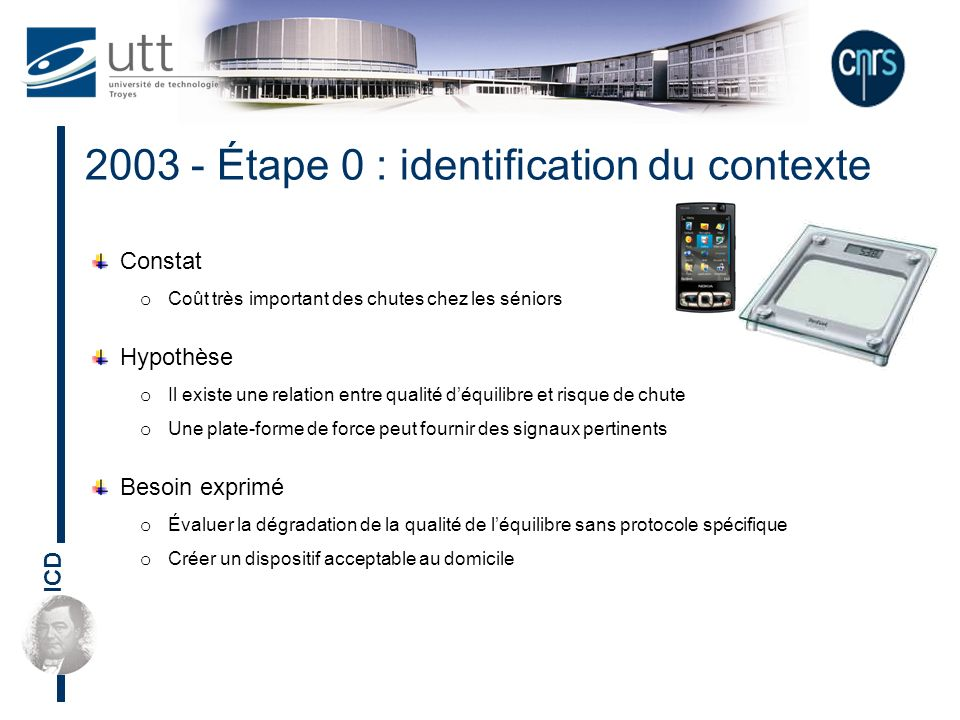 2003 - Étape 0 : identification du contexte
