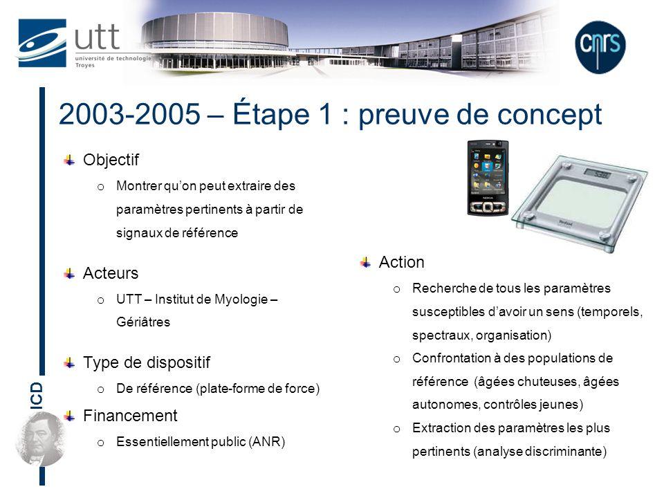 2003-2005 – Étape 1 : preuve de concept