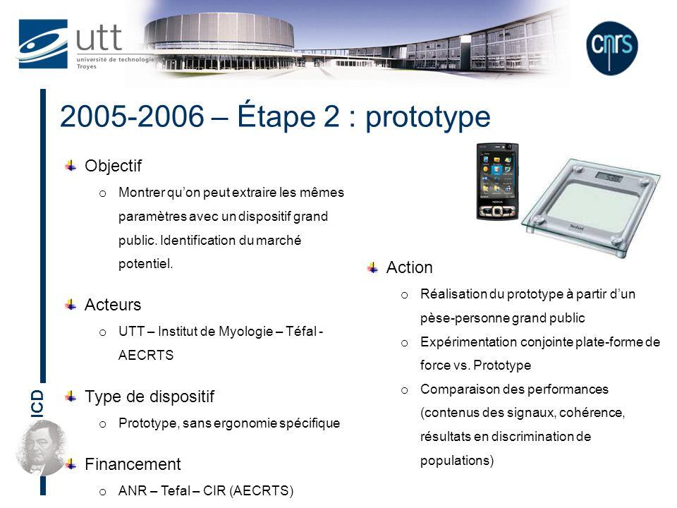2005-2006 – Étape 2 : prototype Objectif Acteurs Action