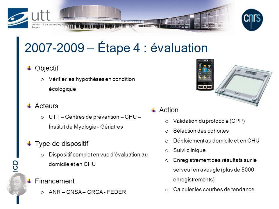 2007-2009 – Étape 4 : évaluation Objectif Acteurs Type de dispositif