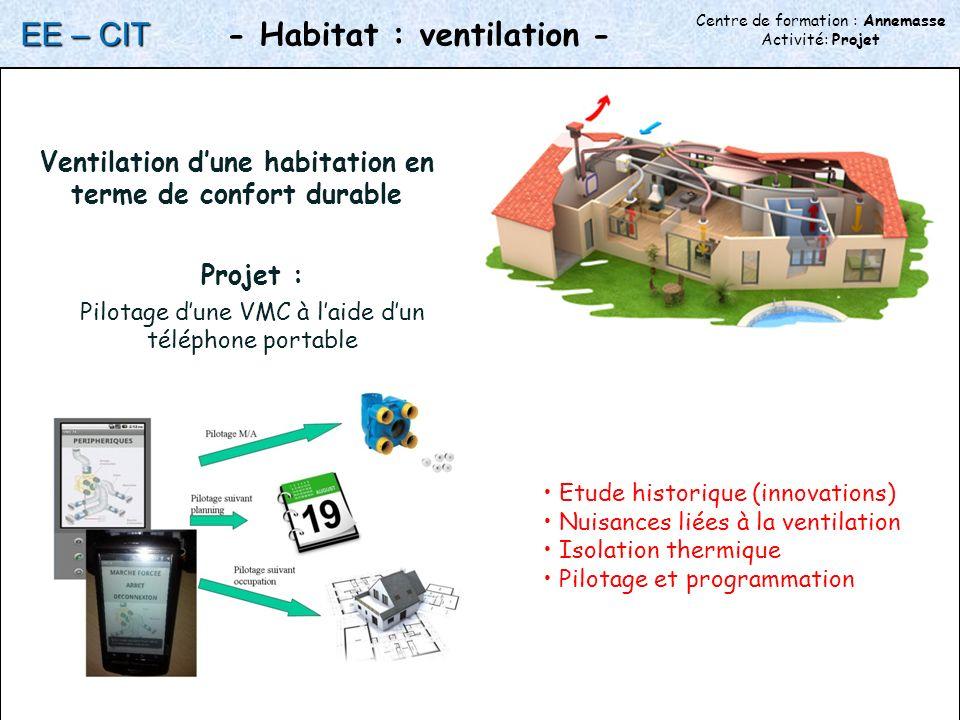 Ventilation d'une habitation en terme de confort durable
