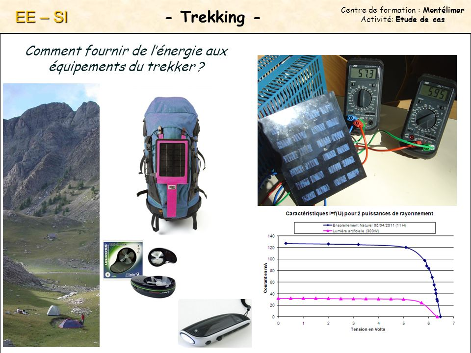EE – SI - Trekking - Centre de formation : Montélimar.