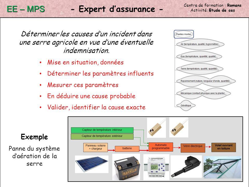 EE – MPS - Expert d'assurance -