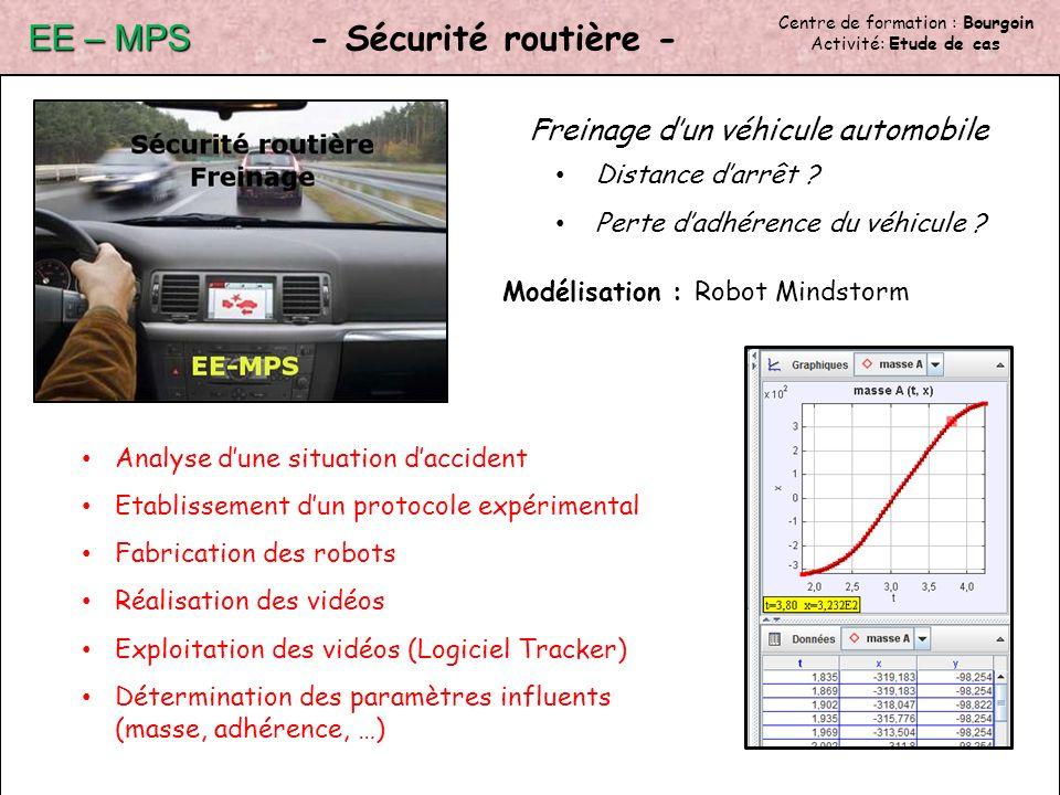 EE – MPS - Sécurité routière - Freinage d'un véhicule automobile