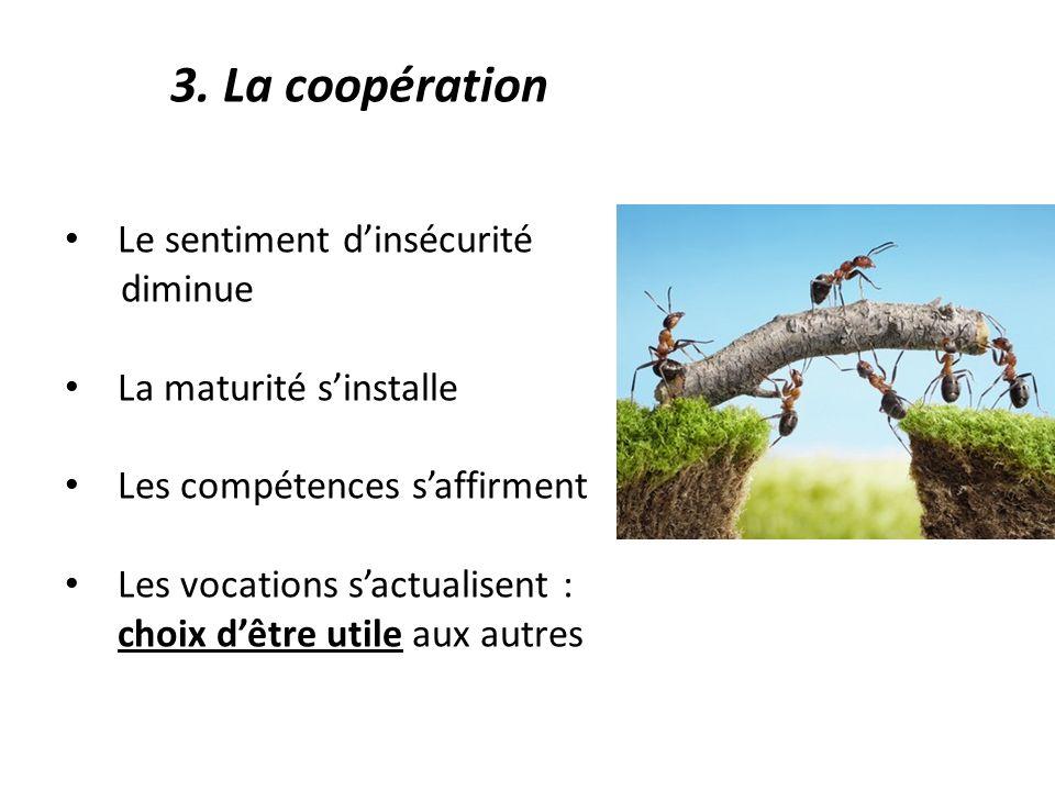 3. La coopération Le sentiment d'insécurité. diminue. La maturité s'installe. Les compétences s'affirment.