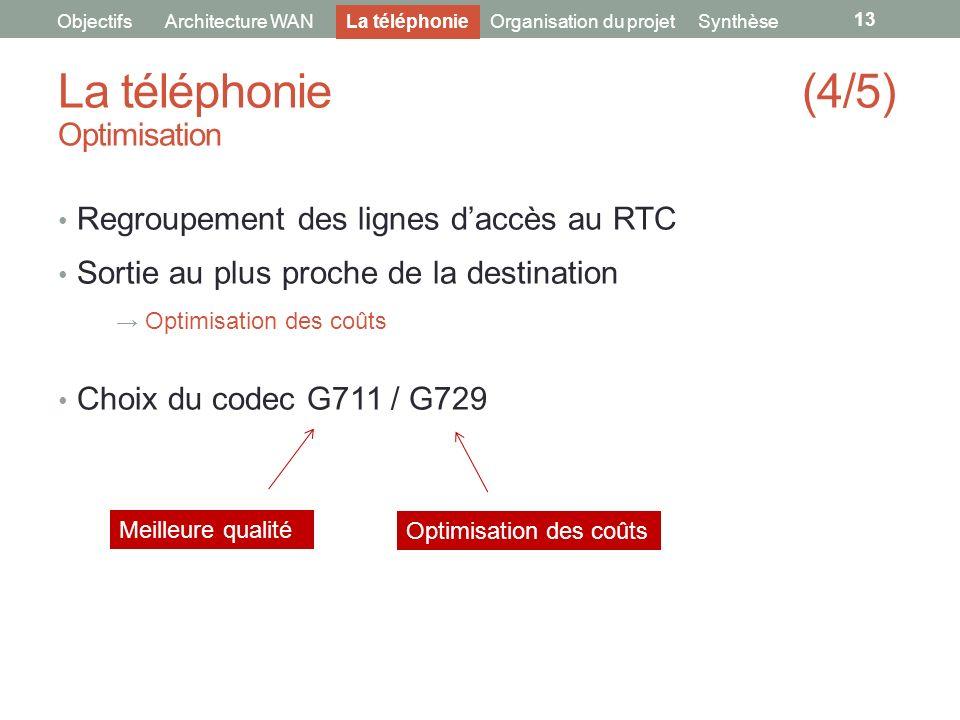 La téléphonie (4/5) Optimisation