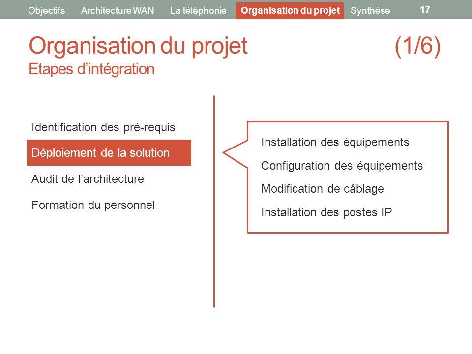 Organisation du projet (1/6) Etapes d'intégration