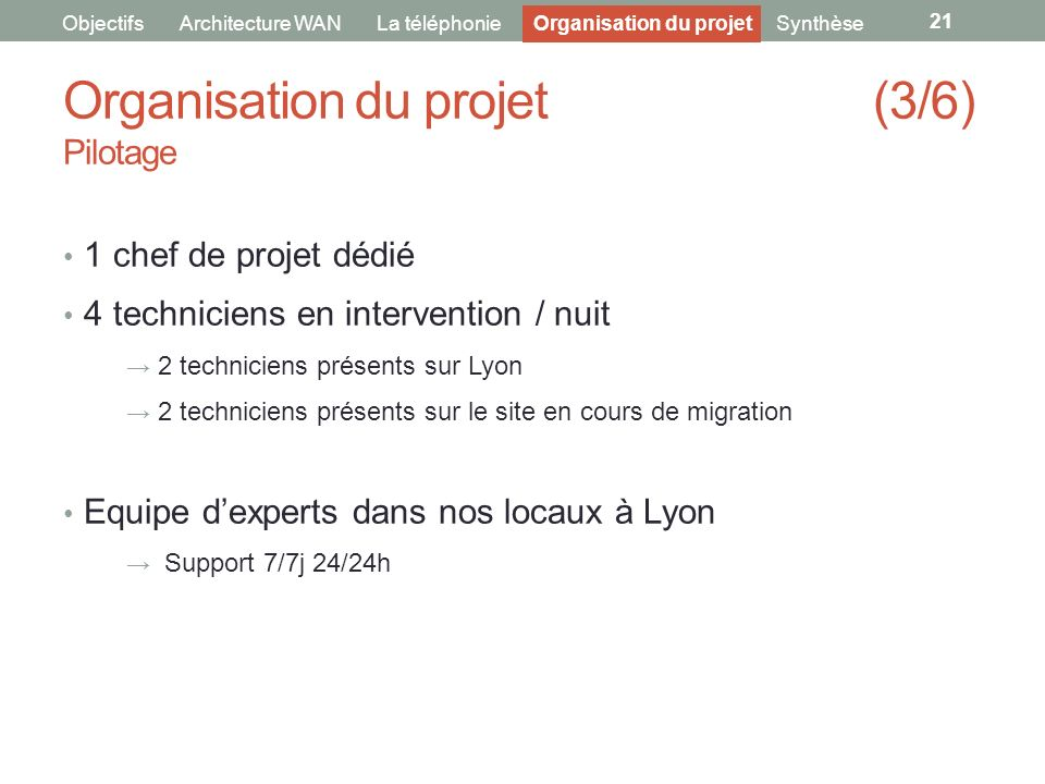Organisation du projet (3/6) Pilotage